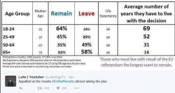 La trincea dei nonni e la delusione dei ragazzini. Ancora su Brexit.